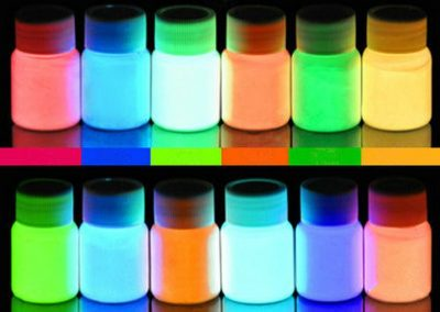 Glow In The Dark Pigments Gallery Image 11